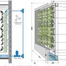 Figure 3 from Green air conditioning : Using indoor living wall systems as a climate control method   Semantic Scholar