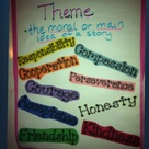 Theme Anchor Charts