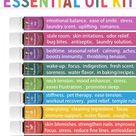 Living Essential Oils