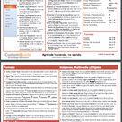 Guía de Atajos Microsoft Office PowerPoint