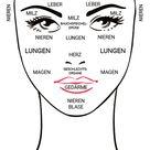 Was dein Gesicht über die Gesundheit deiner Organe verrät | Wunderweib