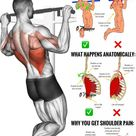 Try This Pull-Up Routine For Optimal Muscle Gain - GymGuider.com