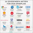 Dividenden Aktien für den Sparplan