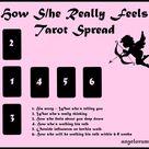 Love Tarot Spread