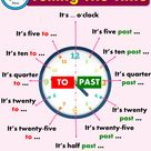 How to say the TIME in English - English Study Here