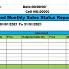 Top 5 Excel Budgeted Purchase Analysis Report Template