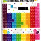 Kids Periodic Text Message Acronyms Infographic - e-Learning Infographics