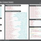30+ Useful cheat sheets for web developers