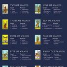 Tarot Guide - The Meaning of Tarot Cards
