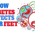 How diabetes affects the body   How glucose is stored in the body   Hypoglycemic