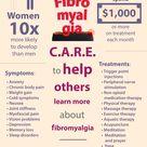 Fibromyalgia: The Invisible Disease Infographic