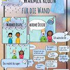 Warme Dusche / Warmer Regen   Poster und Wandschmuck