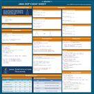 Java OOP Cheat Sheet   Object Oriented Programming Concept Codes   Edureka