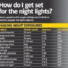 Best Night Light