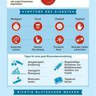 Diabetes | Mo Büdinger