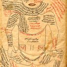 """Muscles   Anatomy Charts of the Arabs 10th CE from 264 folio illustrated manuscript, N° """"500 510/...Ah/1110/n14"""" in The Sami I Haddad Memorial Library"""