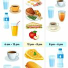 Intermittent fasting 16:8/healthy lifestyle