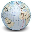 eGFI – For Teachers » Solar Geometry
