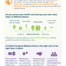 Defining the Medical Home