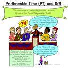 Prothrombin Time