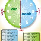 Język niemiecki W | Języki obce | Szkoła podstawowa | Szkolarbis