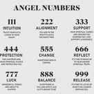 111 222 333 444 555 666 777 888 999 Angel Number Necklace Pendant