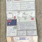 Mein Länder Reisekoffer: Bastelvorlage für den Erdkunde Unterricht | Unterrichtsmaterial Erdkunde