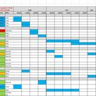 3 Easy Ways To Make a Gantt Chart (+ Free Excel Template) • Girl's Guide to Project Management
