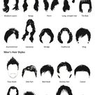 Short Female Hairstyle Names