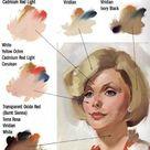 Mixing skin tones (painting)