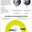 Alien Planet Kepler-186f: Complete Coverage of 'Earth Cousin' Discovery