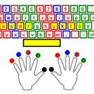 Schreibtrainer: 10 Finger schreiben online lernen kostenlos