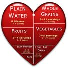 Heart Healthy Snacks