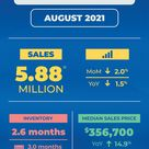 Existing-Home Sales: August 2021