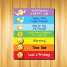 Printable Digital BEHAVIOR CHART for Kids of all ages, Color Coded, Emoticons, Printable Digital 8x10 Poster for Children INSTANT Download
