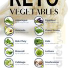 Keto Friendly Vegetables 15 Healthy and Nutritious Ketto Vegetables