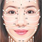 Gua Sha Facial Benefits and Techniques - Eastern Facelift