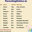 Parenting Advice India, Pregnancy Advice, Baby Care, Baby Names India - Parenting Nation India