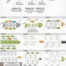 Fishbone PowerPoint diagram template