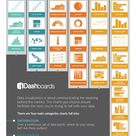 Types of Data Visualization: How to Choose Your Charts