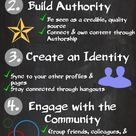 5 Ways Google+ Can Grow Your Business [Infographic]