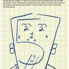 Pinterest Pin of the Week Cranial Nerves by the Numbers   PediaStaff