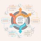 6 Step Arrow Circle Infographics Template. - Infographics