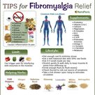Fibromyalgia Support Groups