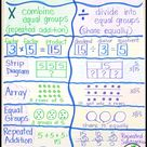 Multiplication Madness – Teacher Trap