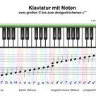 Notenlehre - Musikkunde: Startseite