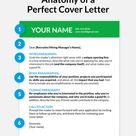 Glassdoor Guide: How to Write a Cover Letter