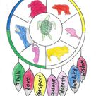 7 Sacred Teachings for Kids