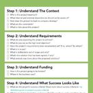 17 Questions for Project Kick-Off Meetings + Checklist • Girl's Guide to Project Management