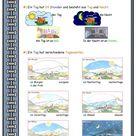 Tag & Tageszeiten   Lernposter